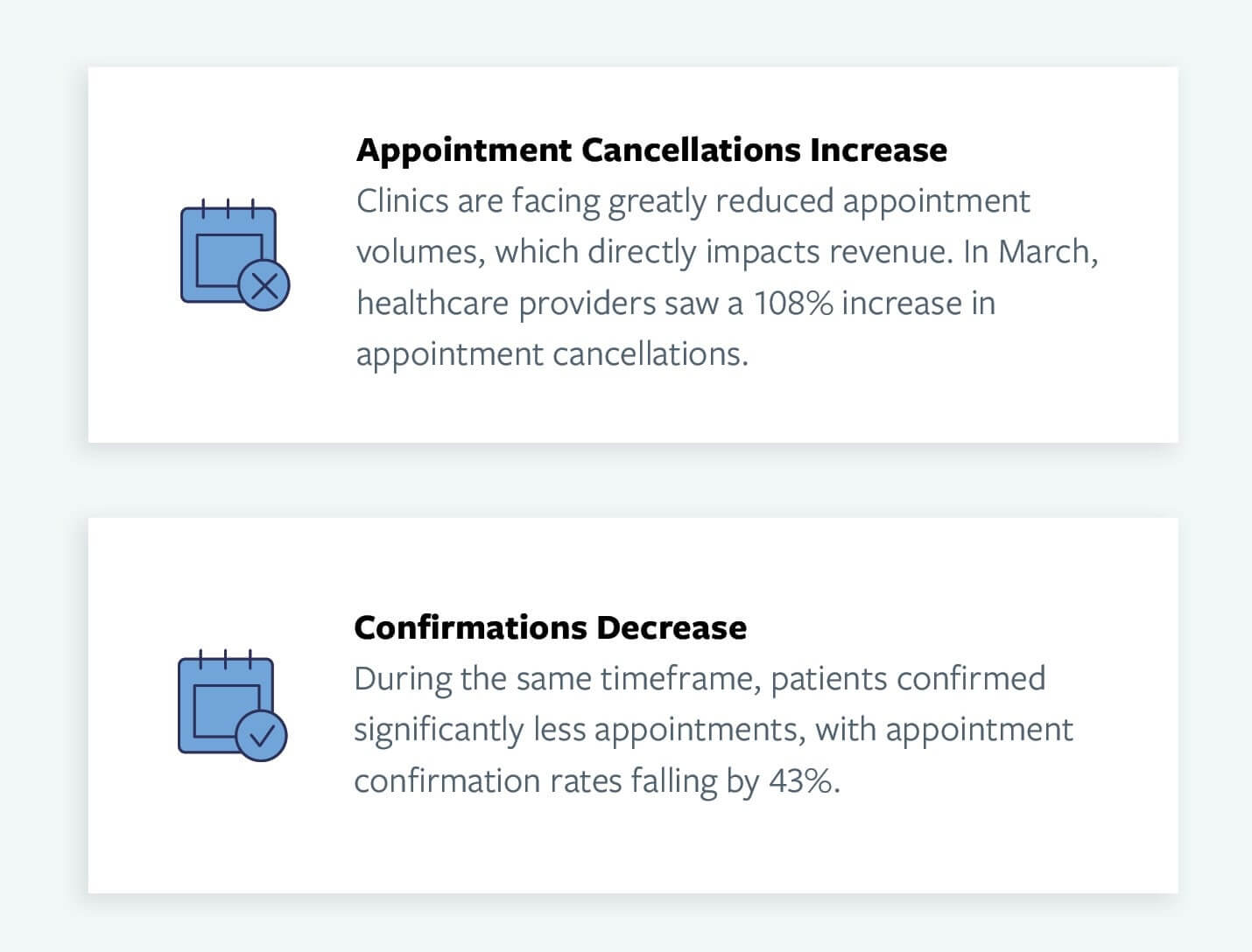 Appointment cancellation rates further support the need for text-first communication